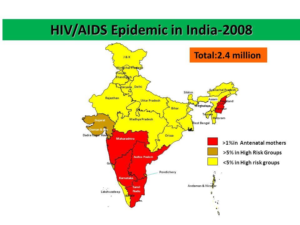 Pondichery Gujarat Karnataka Goa Lakshwadeep Dadra Nagar Haveli Maharashtra Madhya Pradesh Kerala Tamil Nadu Andhra Pradesh Punjab Rajasthan Daman & Diu J & K Haryana Uttar Pradesh Himachal Pradesh Delhi Chandigarh Bihar West Bengal Orissa Andaman & Nicobar Mizoram Meghalaya Assam Sikkim Manipur Tripura Arunachal Pradesh Nagaland HIV/AIDS Epidemic in India-2008 >1%in Antenatal mothers >5% in High Risk Groups <5% in High risk groups Total:2.4 million