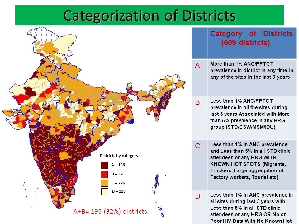 Categorization of Districts Category of Districts (609 districts) A More than 1% ANC/PPTCT prevalence in district in any time in any of the sites in the last 3 years B Less than 1% ANC/PPTCT prevalence in all the sites during last 3 years Associated with More than 5% prevalence in any HRG group (STD/CSW/MSM/IDU) C Less than 1% in ANC prevalence and Less than 5% in all STD clinic attendees or any HRG WITH KNOWN HOT SPOTS (Migrants, Truckers, Large aggregation of, Factory workers, Tourist etc) D Less than 1% in ANC prevalence in all sites during last 3 years with Less than 5% in all STD clinic attendees or any HRG OR No or Poor HIV Data With No Known Hot Spots/Unknown Districts by category: A – 156 B – 39 C – 296 D – 118 A+B= 195 (32%) districts