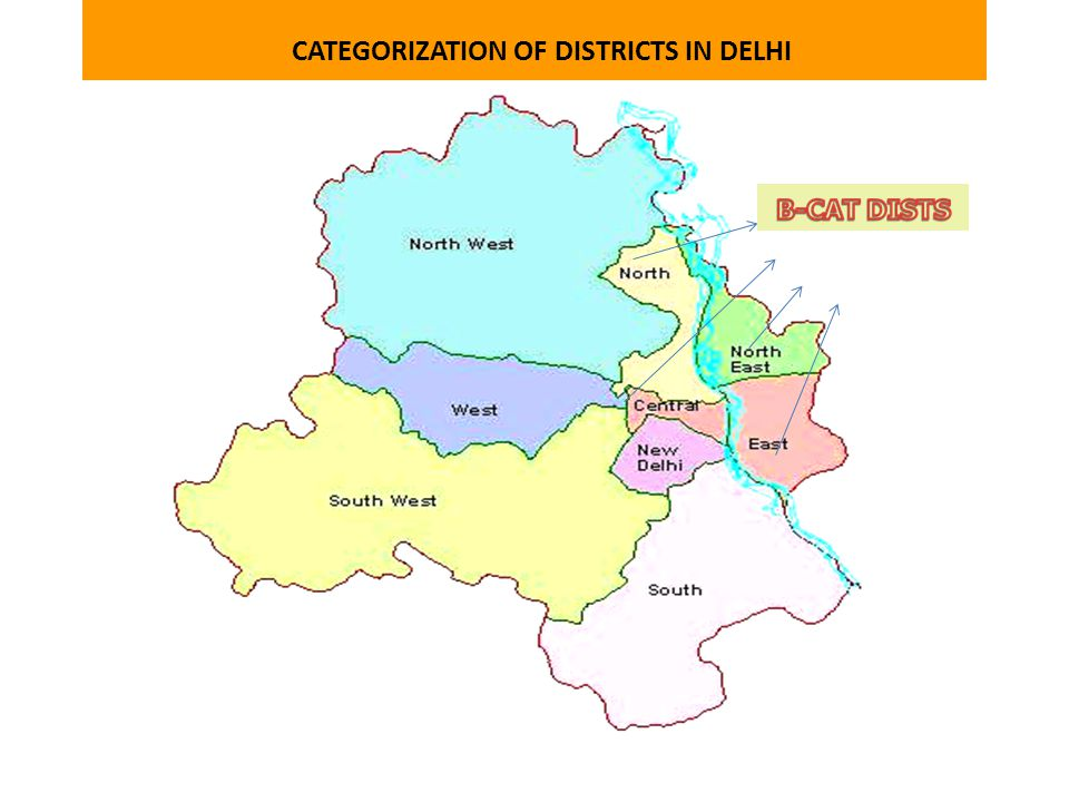 CATEGORIZATION OF DISTRICTS IN DELHI