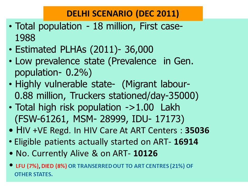 Total population - 18 million, First case- 1988 Estimated PLHAs (2011)- 36,000 Low prevalence state (Prevalence in Gen. population- 0.2%) Highly vulne