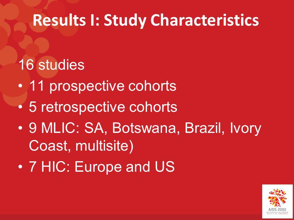 Results I: Study Characteristics 16 studies 11 prospective cohorts 5 retrospective cohorts 9 MLIC: SA, Botswana, Brazil, Ivory Coast, multisite) 7 HIC: Europe and US