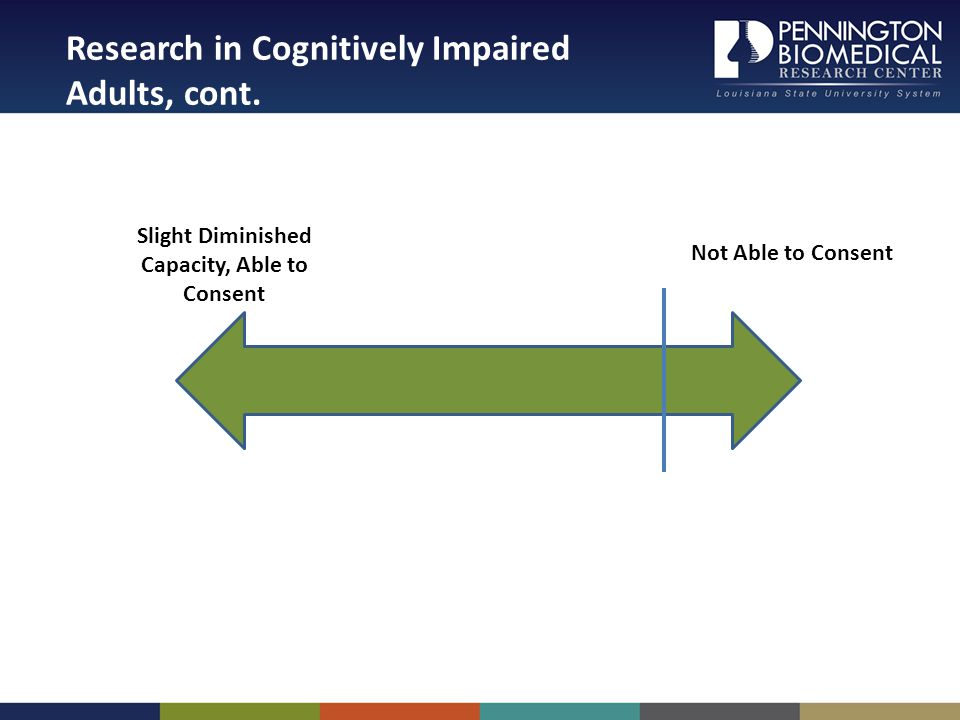 Research in Cognitively Impaired Adults, cont.
