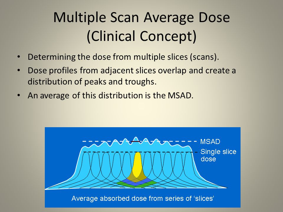 Multiple Scan Average Dose (Clinical Concept) Determining the dose from multiple slices (scans). Dose profiles from adjacent slices overlap and create