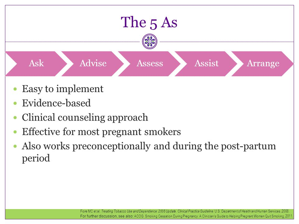The 5 As Easy to implement Evidence-based Clinical counseling approach Effective for most pregnant smokers Also works preconceptionally and during the