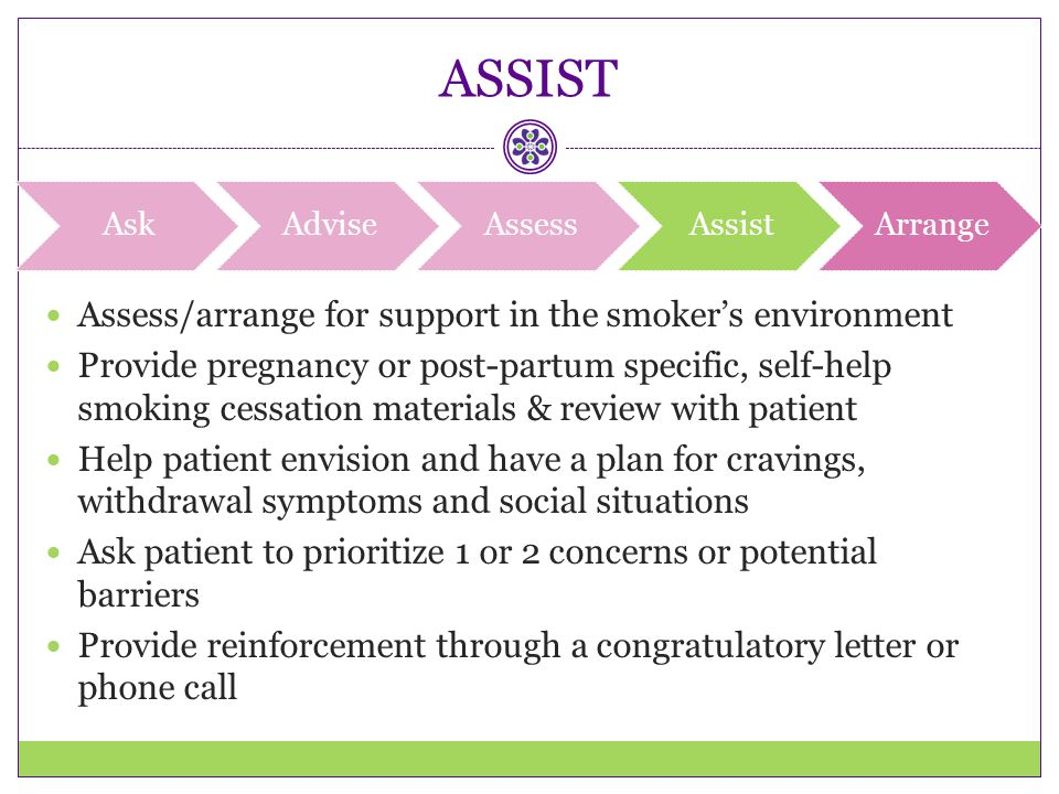 ASSIST Assess/arrange for support in the smoker's environment Provide pregnancy or post-partum specific, self-help smoking cessation materials & revie