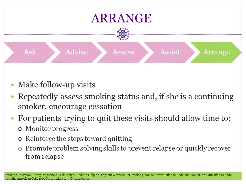 ARRANGE Make follow-up visits Repeatedly assess smoking status and, if she is a continuing smoker, encourage cessation For patients trying to quit the