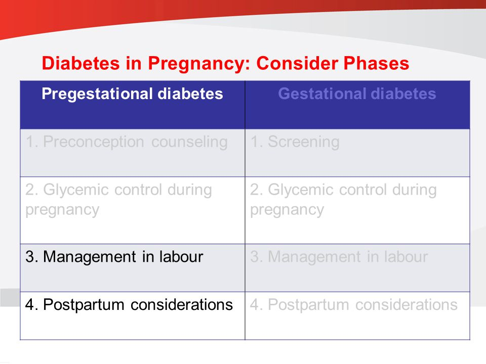 guidelines.diabetes.ca | 1-800-BANTING (226-8464) | diabetes.ca Copyright © 2013 Canadian Diabetes Association Diabetes in Pregnancy: Consider Phases