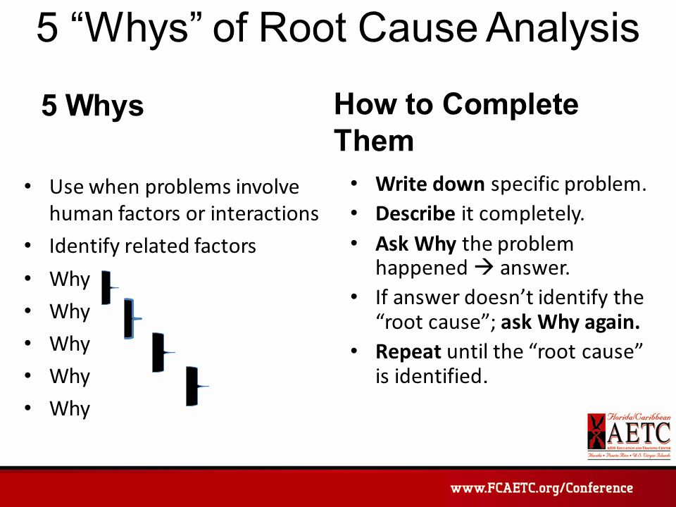 """5 """"Whys"""" of Root Cause Analysis 5 Whys Use when problems involve human factors or interactions Identify related factors Why How to Complete Them Write"""