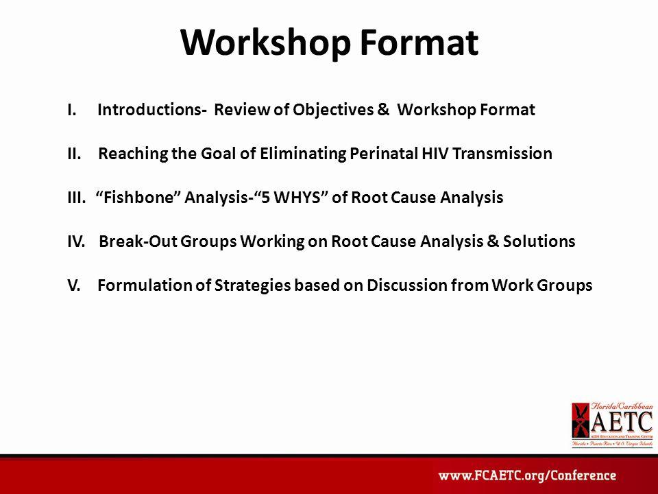 Workshop Format I. Introductions- Review of Objectives & Workshop Format II.