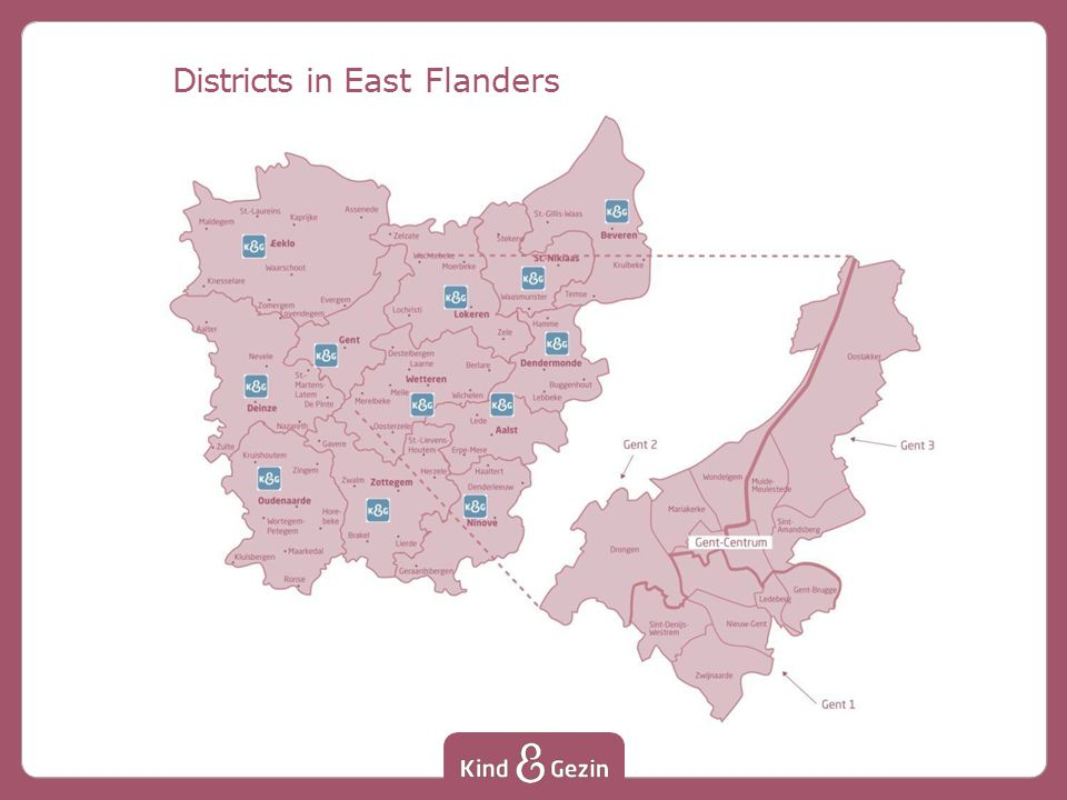 Districts in East Flanders