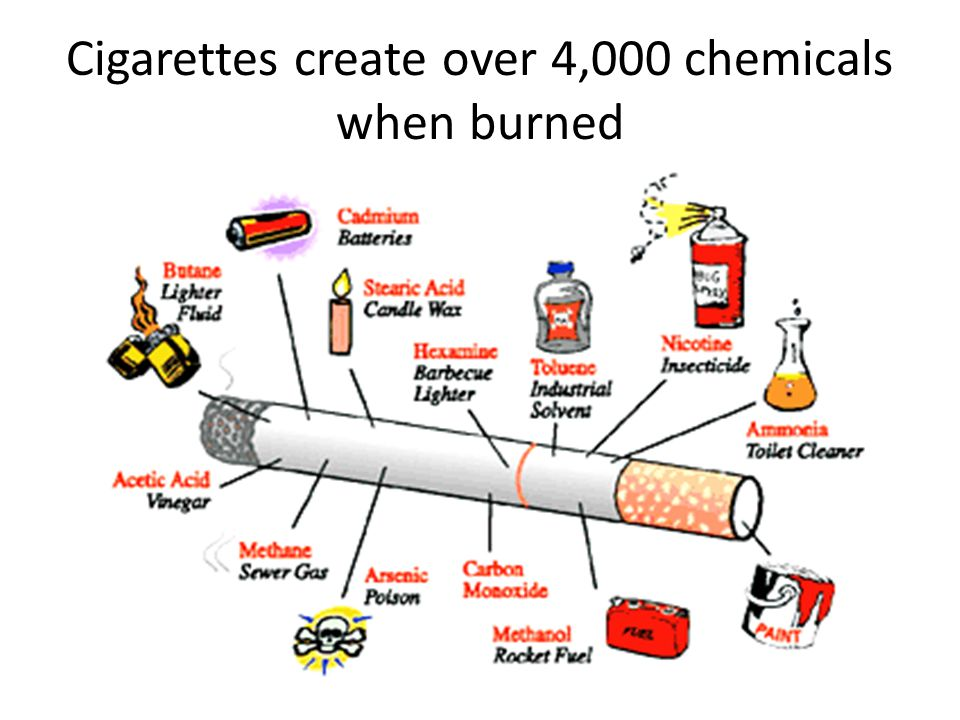 Cigarettes create over 4,000 chemicals when burned