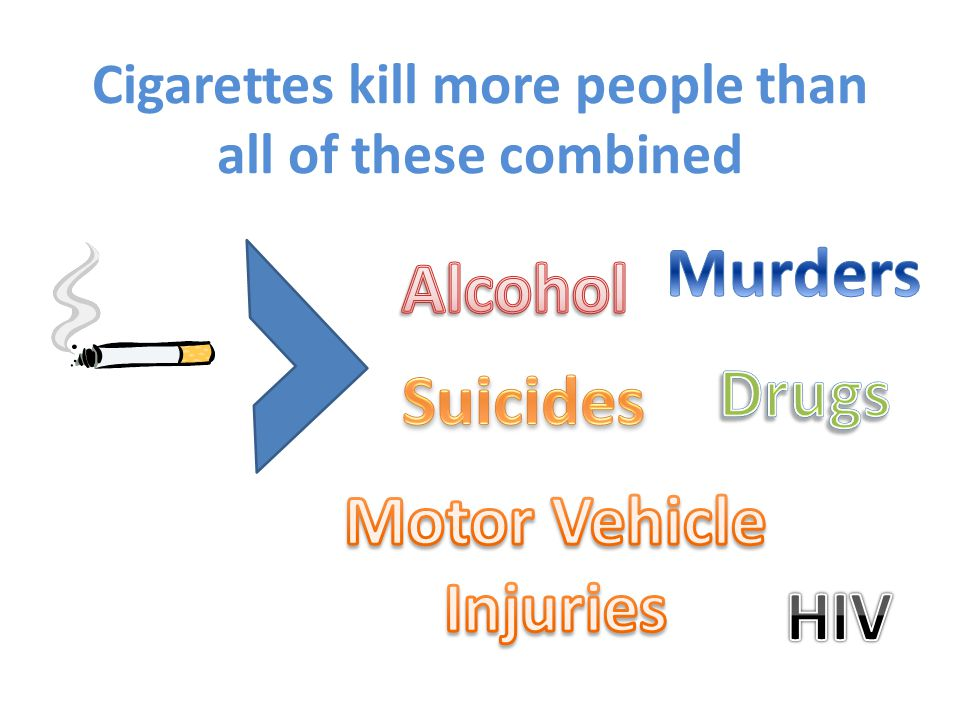 Cigarettes kill more people than all of these combined