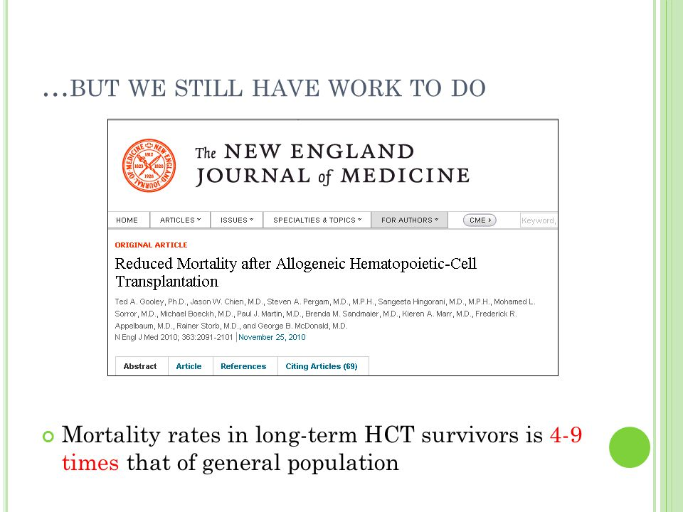 … BUT WE STILL HAVE WORK TO DO Mortality rates in long-term HCT survivors is 4-9 times that of general population