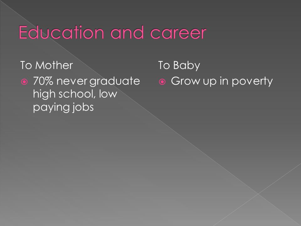To Mother  70% never graduate high school, low paying jobs To Baby  Grow up in poverty