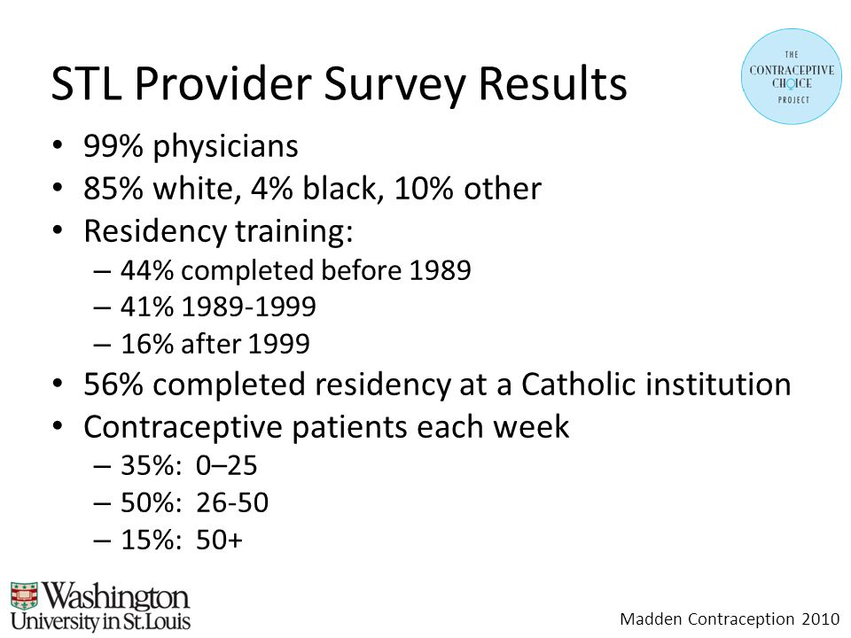 STL Provider Survey Results 99% physicians 85% white, 4% black, 10% other Residency training: – 44% completed before 1989 – 41% 1989-1999 – 16% after 1999 56% completed residency at a Catholic institution Contraceptive patients each week – 35%: 0–25 – 50%: 26-50 – 15%: 50+ Madden Contraception 2010