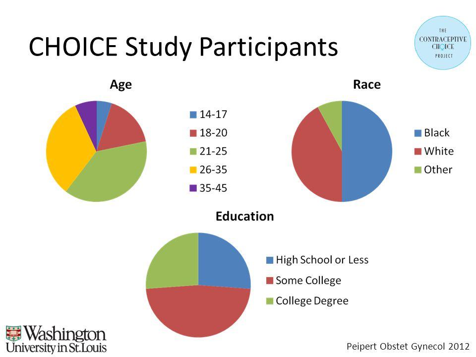 CHOICE Study Participants Peipert Obstet Gynecol 2012