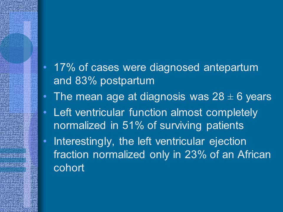 17% of cases were diagnosed antepartum and 83% postpartum The mean age at diagnosis was 28 ± 6 years Left ventricular function almost completely norma