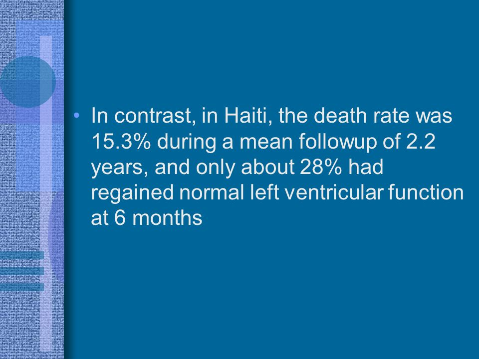 In contrast, in Haiti, the death rate was 15.3% during a mean followup of 2.2 years, and only about 28% had regained normal left ventricular function