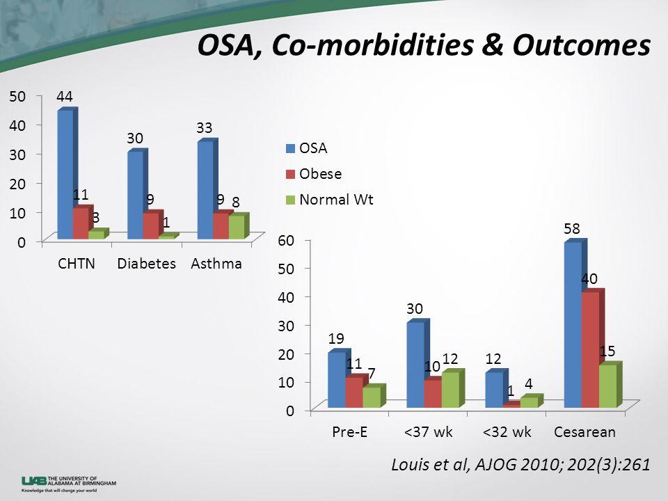 OSA, Co-morbidities & Outcomes Louis et al, AJOG 2010; 202(3):261