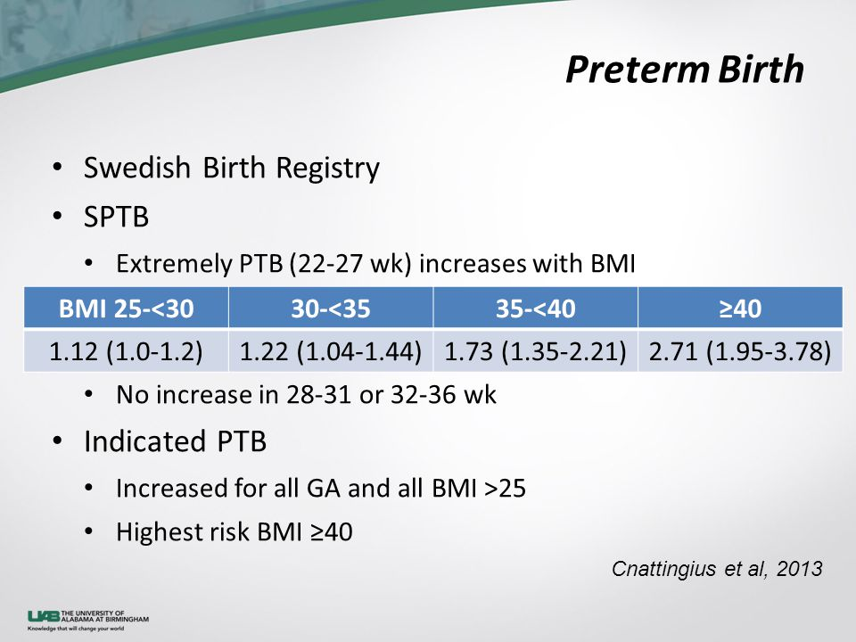 Preterm Birth Swedish Birth Registry SPTB Extremely PTB (22-27 wk) increases with BMI No increase in 28-31 or 32-36 wk Indicated PTB Increased for all GA and all BMI >25 Highest risk BMI ≥40 BMI 25-<3030-<3535-<40≥40 1.12 (1.0-1.2)1.22 (1.04-1.44)1.73 (1.35-2.21)2.71 (1.95-3.78) Cnattingius et al, 2013