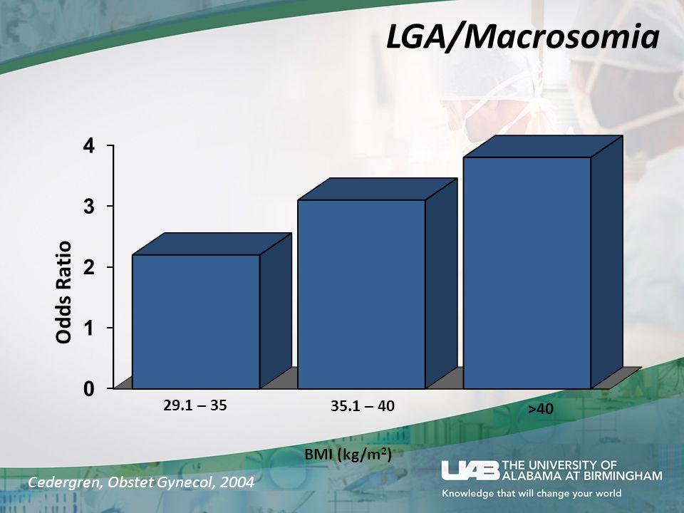 LGA/Macrosomia Odds Ratio Cedergren, Obstet Gynecol, 2004 29.1 – 35 35.1 – 40 BMI (kg/m 2 ) >40