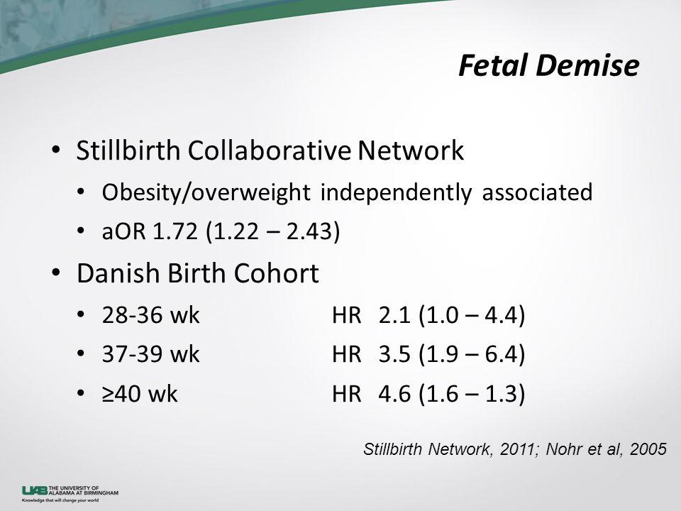 Stillbirth Collaborative Network Obesity/overweight independently associated aOR 1.72 (1.22 – 2.43) Danish Birth Cohort 28-36 wkHR 2.1 (1.0 – 4.4) 37-39 wkHR 3.5 (1.9 – 6.4) ≥40 wkHR4.6 (1.6 – 1.3) Stillbirth Network, 2011; Nohr et al, 2005