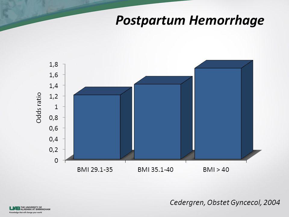Postpartum Hemorrhage Cedergren, Obstet Gyncecol, 2004 Odds ratio