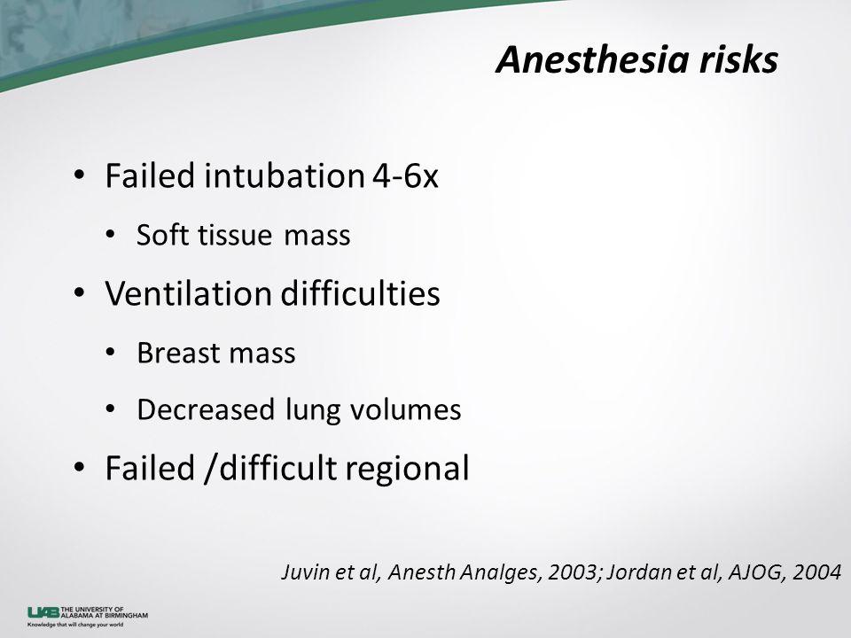 Anesthesia risks Failed intubation 4-6x Soft tissue mass Ventilation difficulties Breast mass Decreased lung volumes Failed /difficult regional Juvin et al, Anesth Analges, 2003; Jordan et al, AJOG, 2004