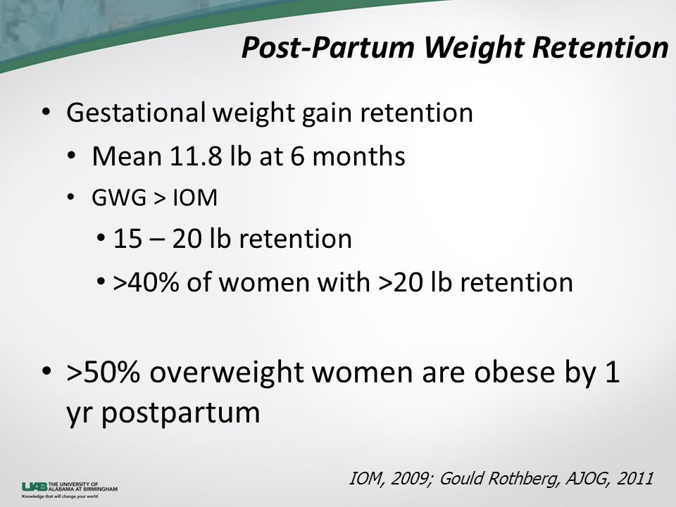 Post-Partum Weight Retention Gestational weight gain retention Mean 11.8 lb at 6 months GWG > IOM 15 – 20 lb retention >40% of women with >20 lb retention >50% overweight women are obese by 1 yr postpartum IOM, 2009; Gould Rothberg, AJOG, 2011