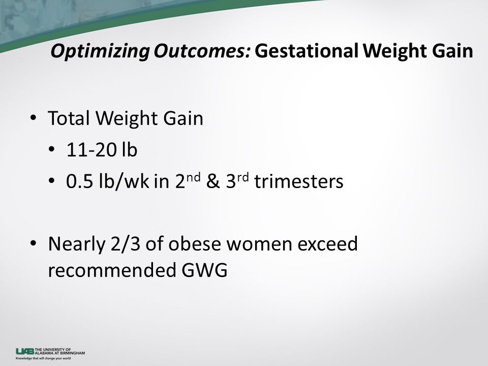 Optimizing Outcomes: Gestational Weight Gain Total Weight Gain 11-20 lb 0.5 lb/wk in 2 nd & 3 rd trimesters Nearly 2/3 of obese women exceed recommended GWG
