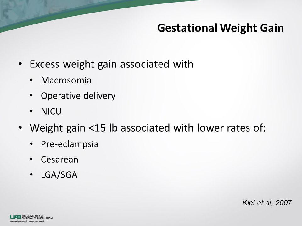 Gestational Weight Gain Excess weight gain associated with Macrosomia Operative delivery NICU Weight gain <15 lb associated with lower rates of: Pre-eclampsia Cesarean LGA/SGA Kiel et al, 2007