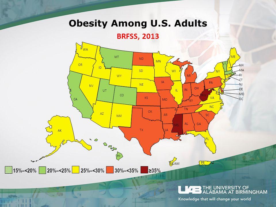 15%–<20% 20%–<25% 25%–<30% 30%–<35% ≥35% Obesity Among U.S. Adults BRFSS, 2013 CA MT ID NV UT AZ NM WY WA OR CO NE ND SD TX OK KS IA MN AR MO LA MI IN
