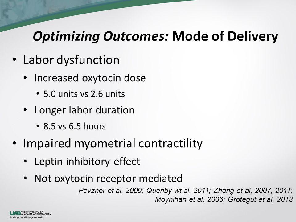 Optimizing Outcomes: Mode of Delivery Labor dysfunction Increased oxytocin dose 5.0 units vs 2.6 units Longer labor duration 8.5 vs 6.5 hours Impaired myometrial contractility Leptin inhibitory effect Not oxytocin receptor mediated Pevzner et al, 2009; Quenby wt al, 2011; Zhang et al, 2007, 2011; Moynihan et al, 2006; Grotegut et al, 2013
