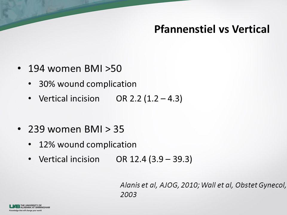 194 women BMI >50 30% wound complication Vertical incisionOR 2.2 (1.2 – 4.3) 239 women BMI > 35 12% wound complication Vertical incisionOR 12.4 (3.9 – 39.3) Pfannenstiel vs Vertical Alanis et al, AJOG, 2010; Wall et al, Obstet Gynecol, 2003