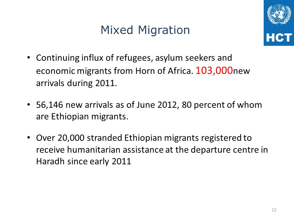 Mixed Migration Continuing influx of refugees, asylum seekers and economic migrants from Horn of Africa. 103,000 new arrivals during 2011. 56,146 new