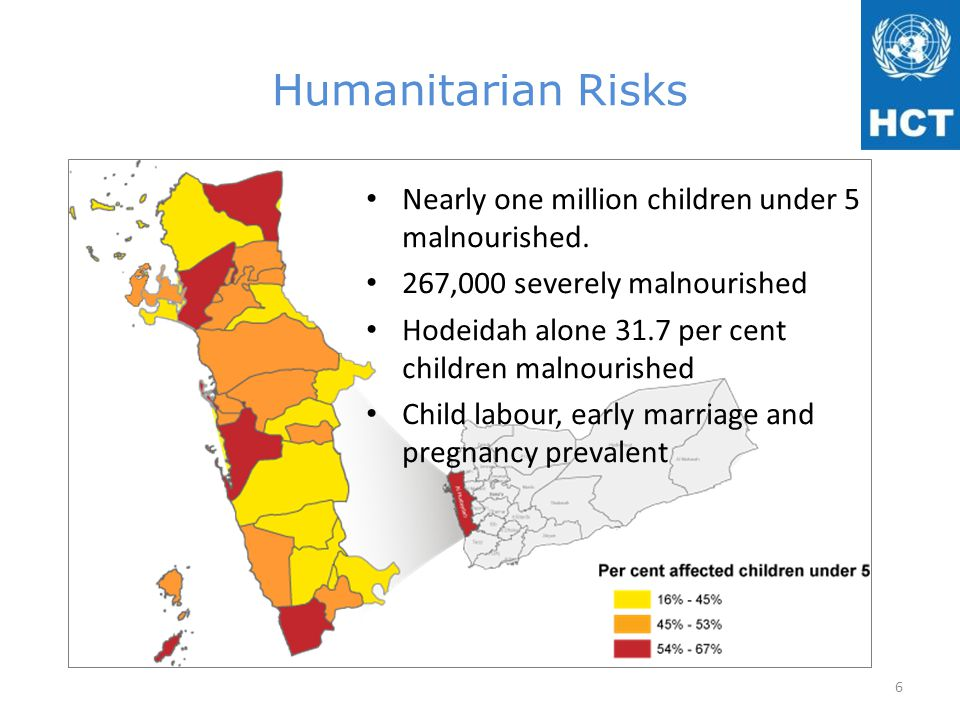 Humanitarian Risks Nearly one million children under 5 malnourished. 267,000 severely malnourished Hodeidah alone 31.7 per cent children malnourished