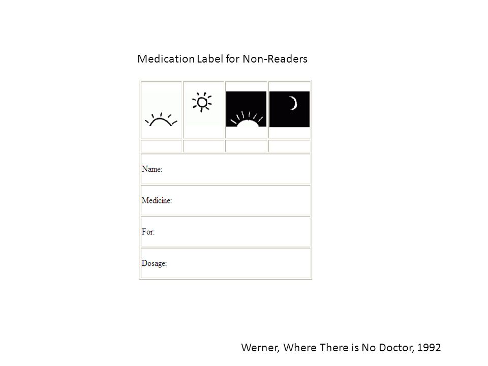 Werner, Where There is No Doctor, 1992 Medication Label for Non-Readers