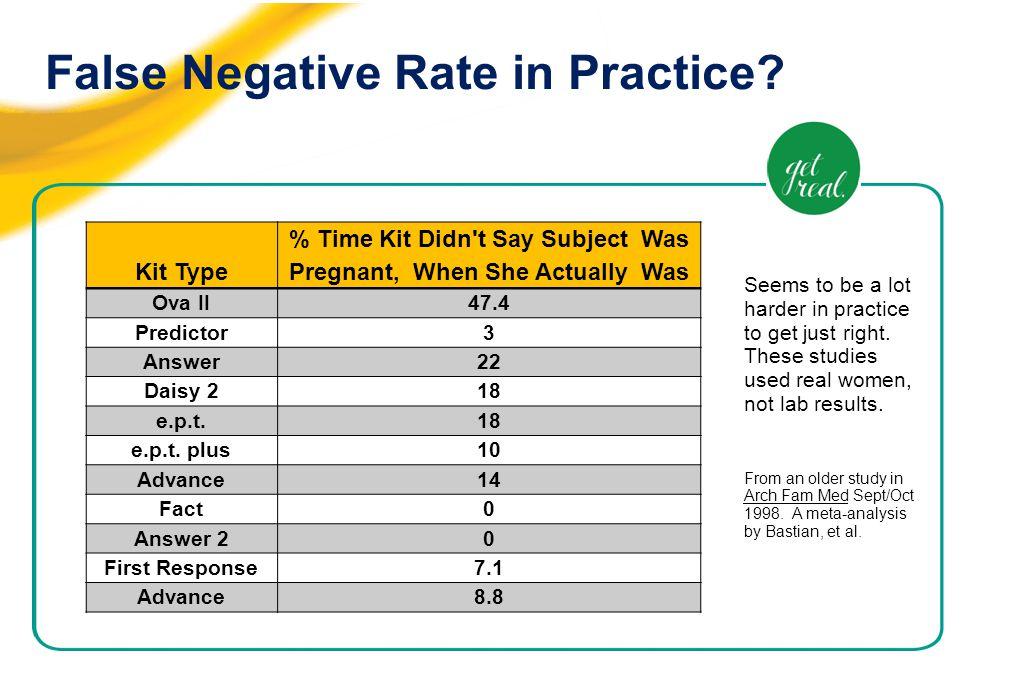 False Negative Rate in Practice.