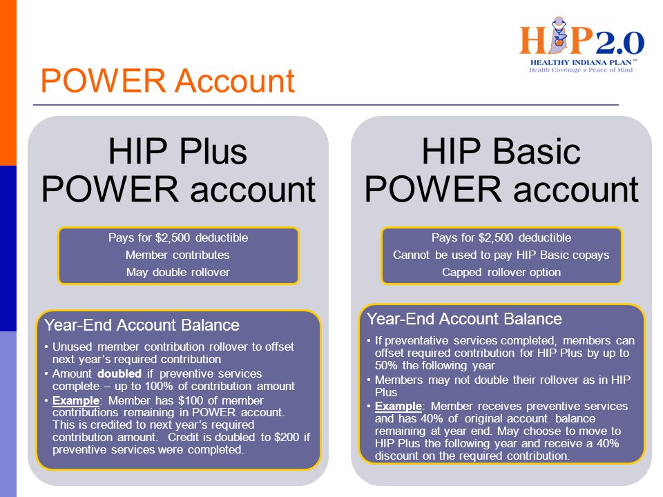16 HIP Plus POWER account Pays for $2,500 deductible Member contributes May double rollover Year-End Account Balance Unused member contribution rollover to offset next year's required contribution Amount doubled if preventive services complete – up to 100% of contribution amount Example: Member has $100 of member contributions remaining in POWER account.