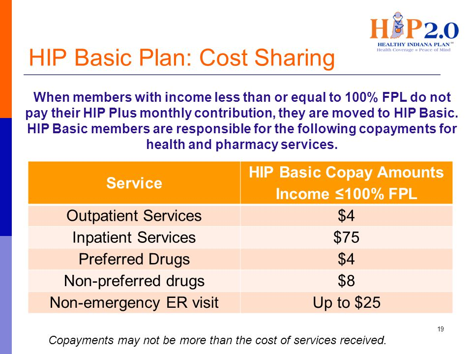 HIP Basic Plan: Cost Sharing Service HIP Basic Copay Amounts Income ≤100% FPL Outpatient Services$4 Inpatient Services$75 Preferred Drugs$4 Non-preferred drugs$8 Non-emergency ER visitUp to $25 19 When members with income less than or equal to 100% FPL do not pay their HIP Plus monthly contribution, they are moved to HIP Basic.