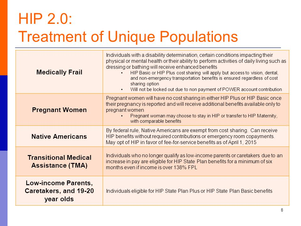 HIP 2.0: Treatment of Unique Populations 8 Medically Frail Individuals with a disability determination, certain conditions impacting their physical or mental health or their ability to perform activities of daily living such as dressing or bathing will receive enhanced benefits HIP Basic or HIP Plus cost sharing will apply but access to vision, dental, and non-emergency transportation benefits is ensured regardless of cost sharing option Will not be locked out due to non payment of POWER account contribution Pregnant Women Pregnant women will have no cost sharing in either HIP Plus or HIP Basic once their pregnancy is reported and will receive additional benefits available only to pregnant women Pregnant woman may choose to stay in HIP or transfer to HIP Maternity, with comparable benefits Native Americans By federal rule, Native Americans are exempt from cost sharing.