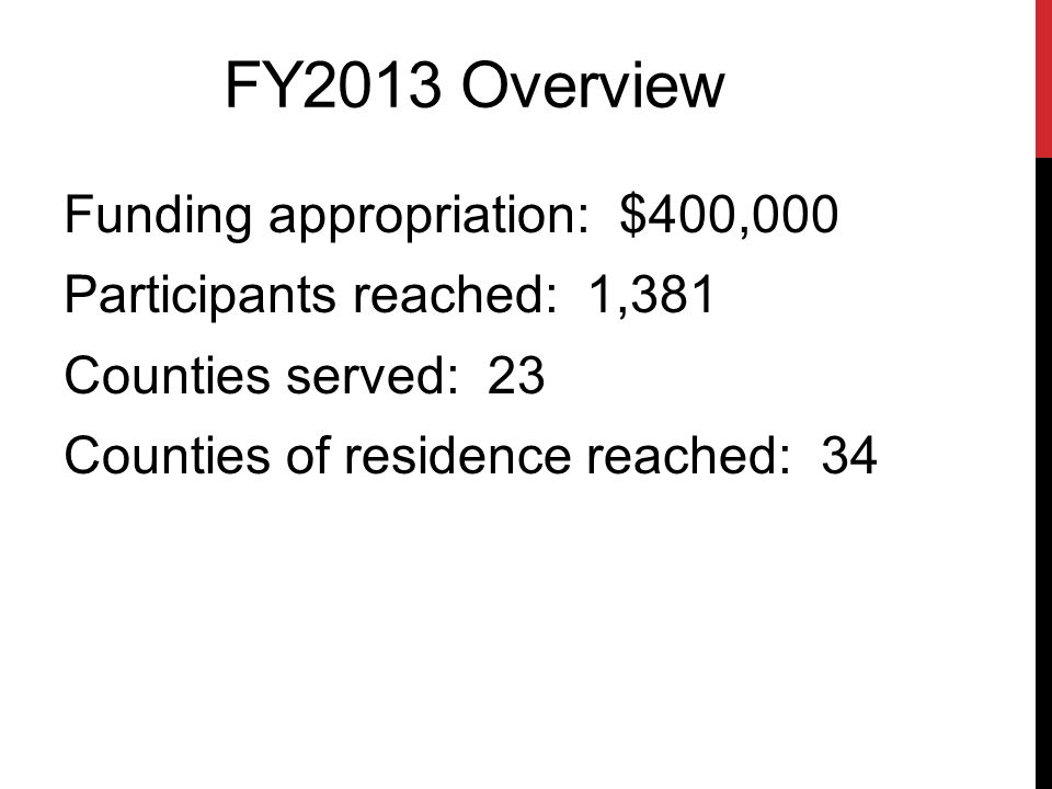 FY2013 Overview Funding appropriation: $400,000 Participants reached: 1,381 Counties served: 23 Counties of residence reached: 34