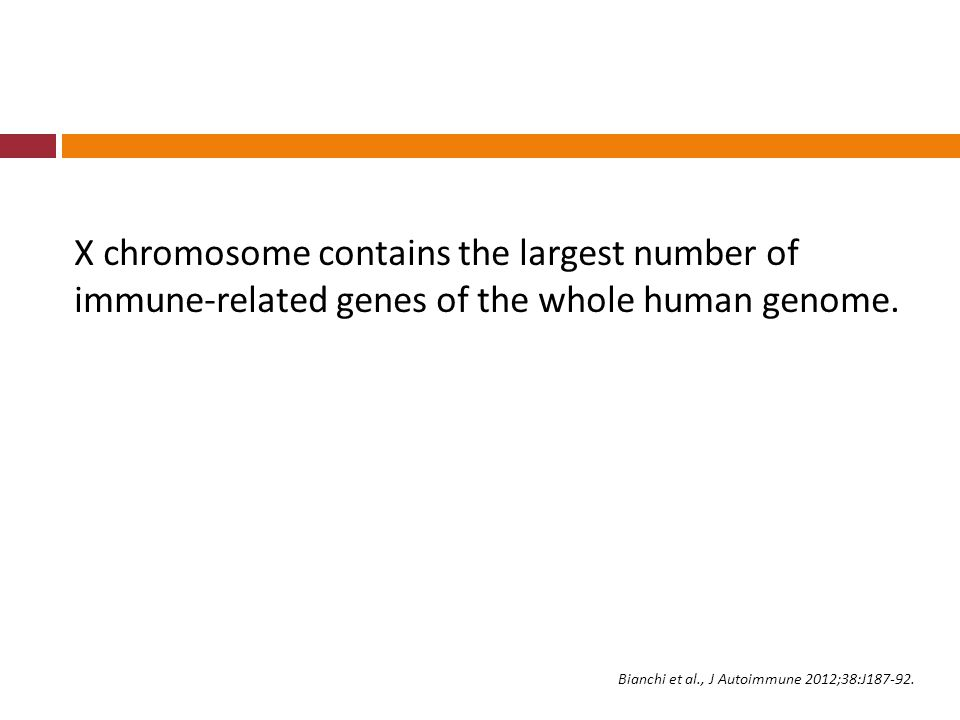 X chromosome contains the largest number of immune-related genes of the whole human genome. Bianchi et al., J Autoimmune 2012;38:J187-92.