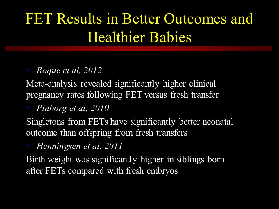 Roque et al, 2012 Meta-analysis revealed significantly higher clinical pregnancy rates following FET versus fresh transfer Pinborg et al, 2010 Singlet