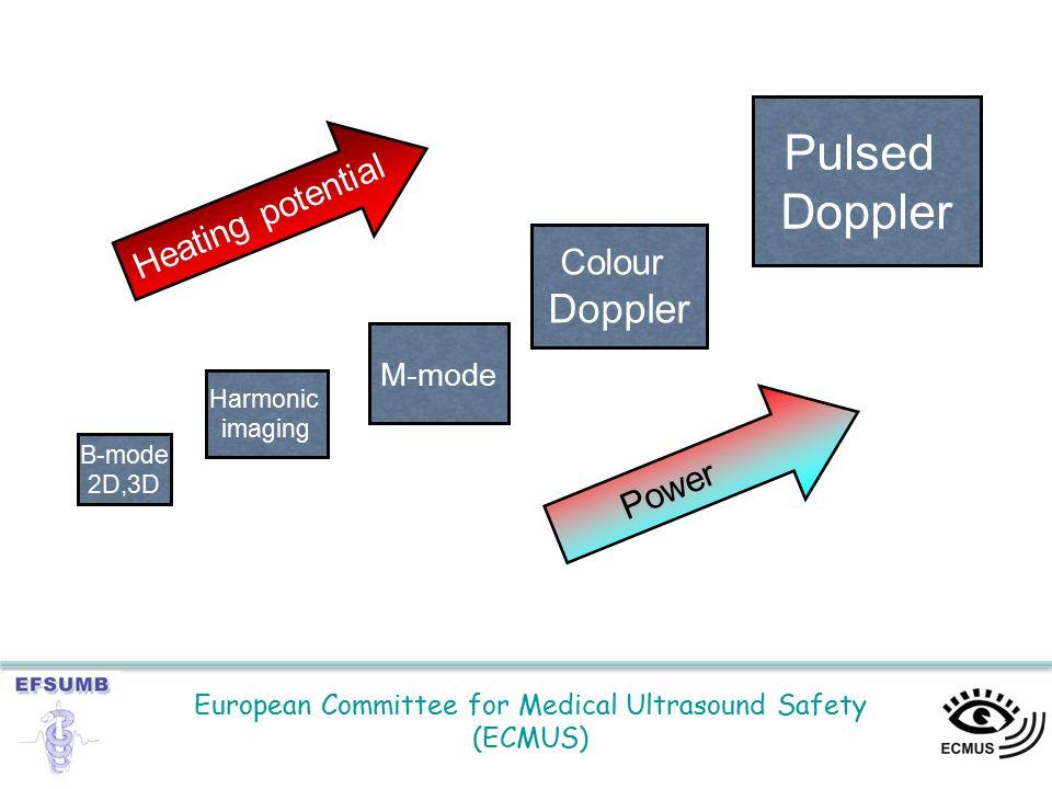 European Committee for Medical Ultrasound Safety (ECMUS) 2 Pulsed Doppler Colour Doppler Harmonic imaging B-mode 2D,3D M-mode Power Heating potential
