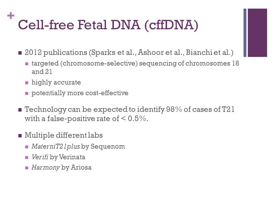 + Cell-free Fetal DNA (cffDNA) 2012 publications (Sparks et al., Ashoor et al., Bianchi et al.) targeted (chromosome-selective) sequencing of chromoso