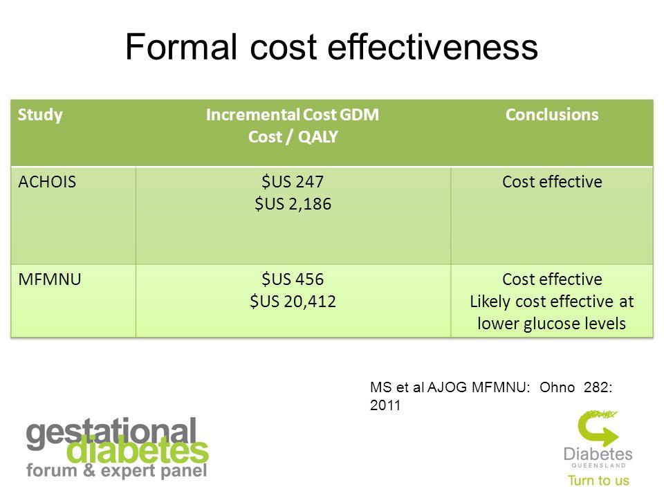Formal cost effectiveness A7:2007 MS et al AJOG MFMNU: Ohno 282: 2011