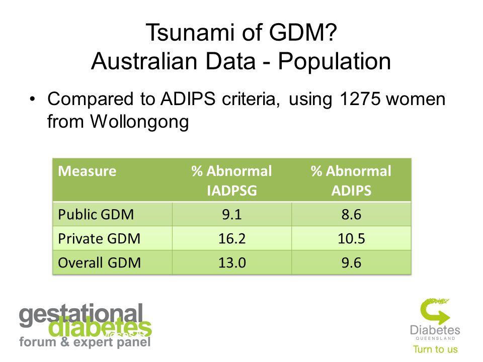 Tsunami of GDM.