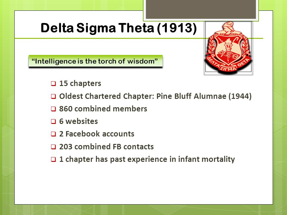 Delta Sigma Theta (1913)  15 chapters  Oldest Chartered Chapter: Pine Bluff Alumnae (1944)  860 combined members  6 websites  2 Facebook accounts  203 combined FB contacts  1 chapter has past experience in infant mortality Intelligence is the torch of wisdom
