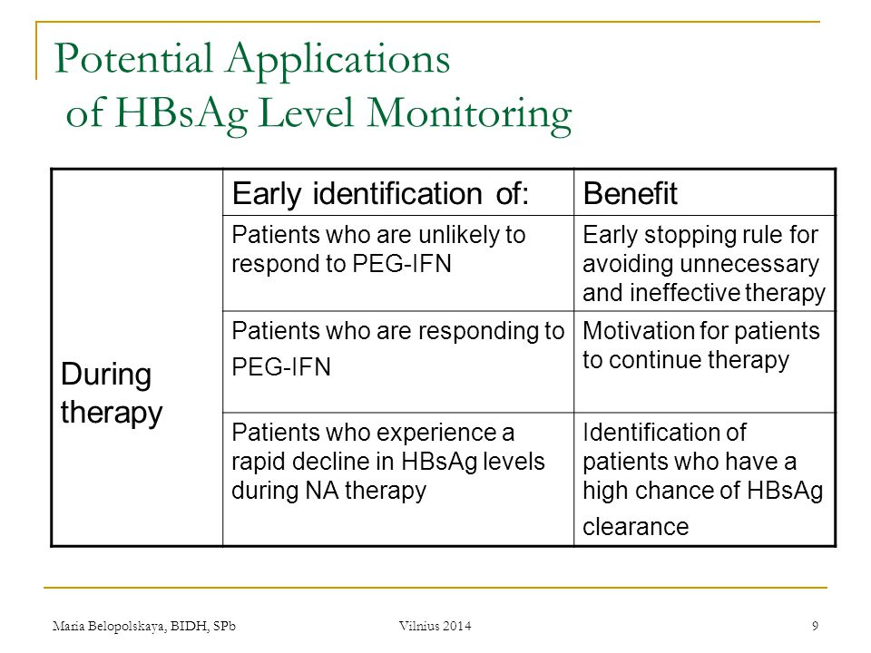 Maria Belopolskaya, BIDH, SPb Vilnius 2014 9 Potential Applications of HBsAg Level Monitoring During therapy Early identification of:Benefit Patients